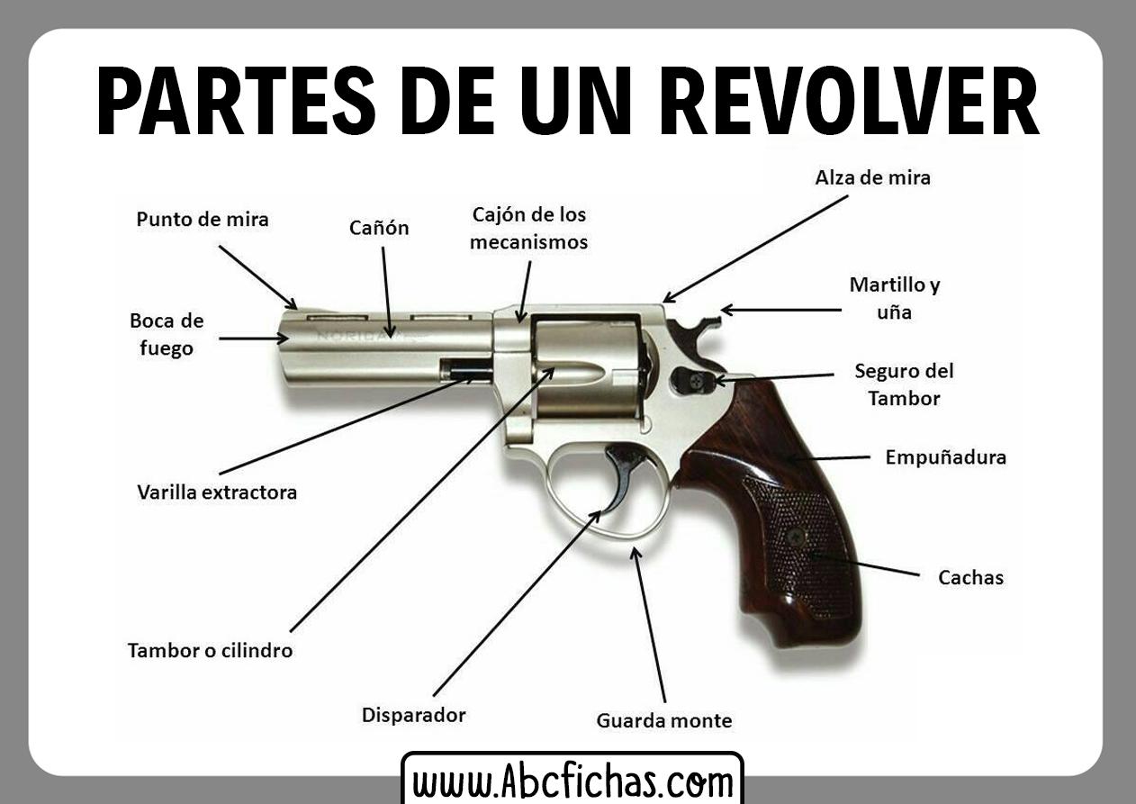 Partes de un revolver