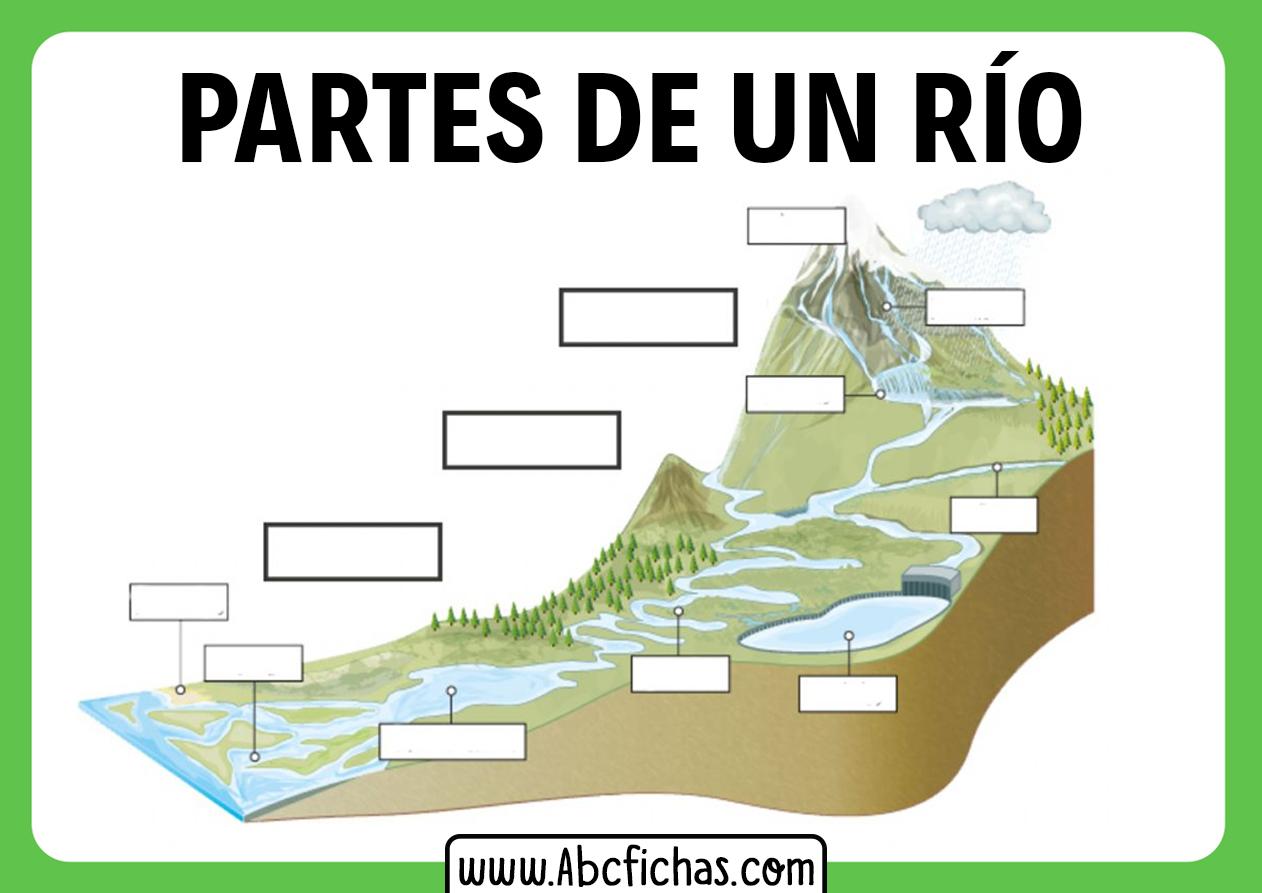 Partes de un rio sin nombres para completar