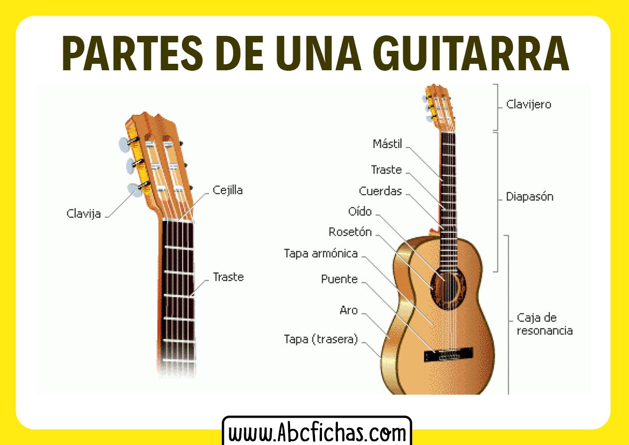 Partes de una guitarra acustica