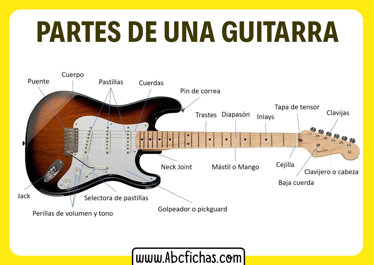 Partes de una guitarra electrica