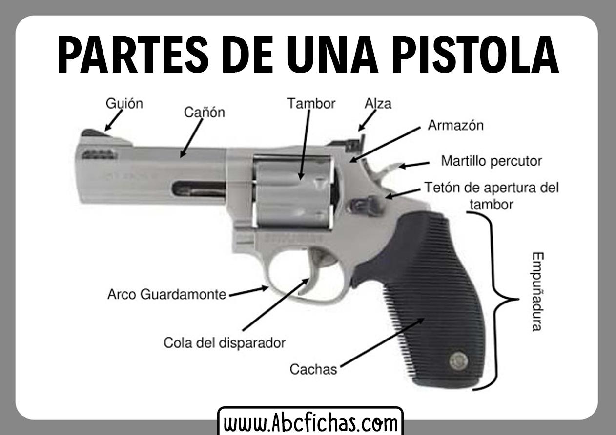 Partes de una pistola
