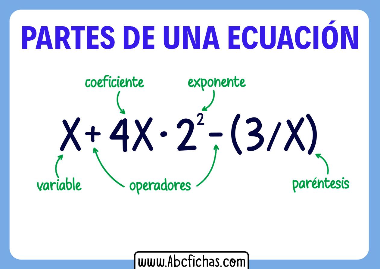 Partes y terminos de la ecuacion
