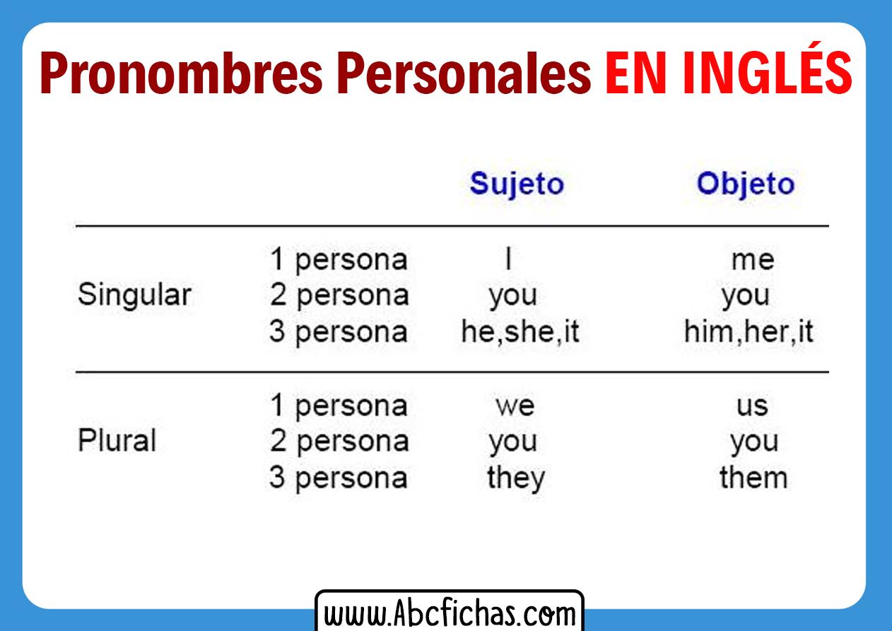 Pronombres personales en español e ingles