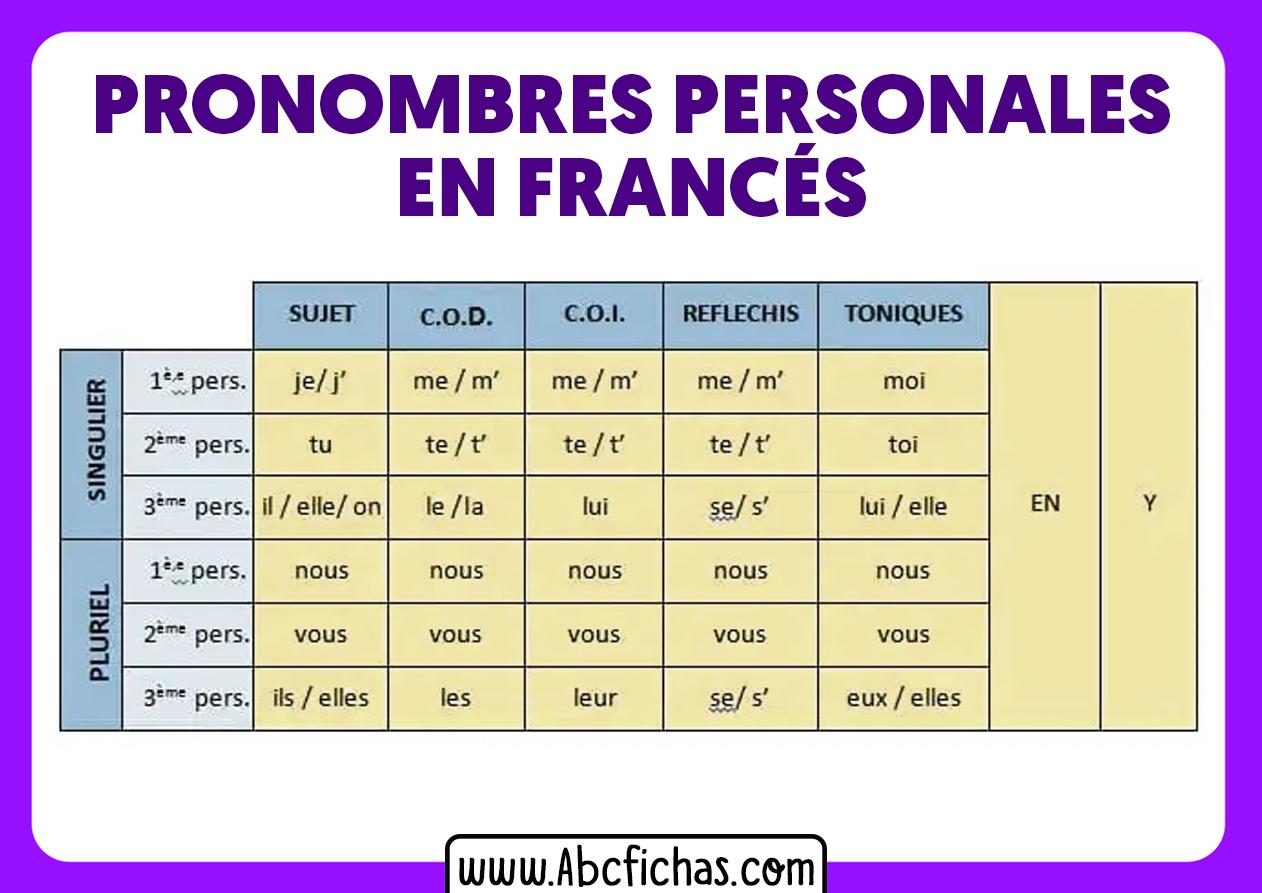 Pronombres personales en frances