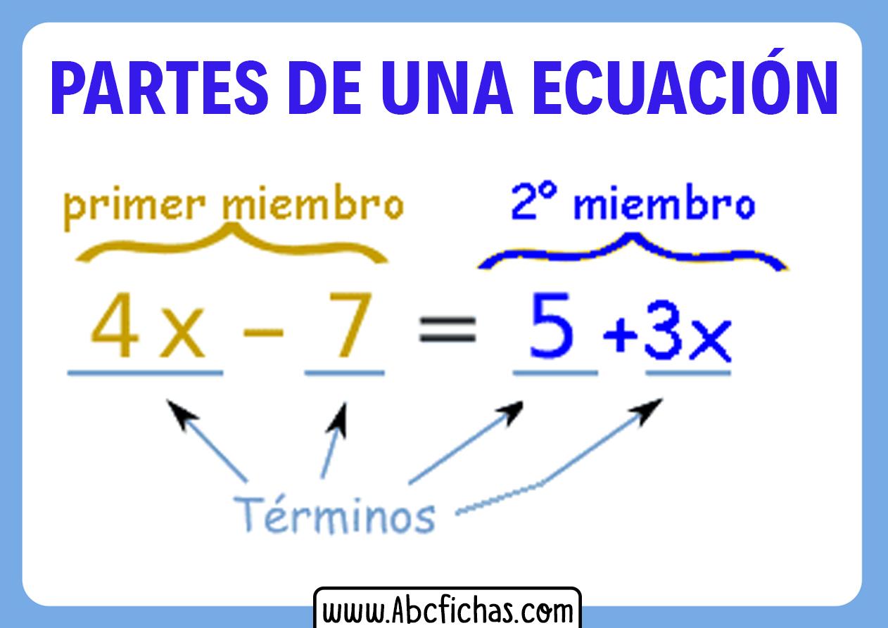 Terminos de una ecuacion