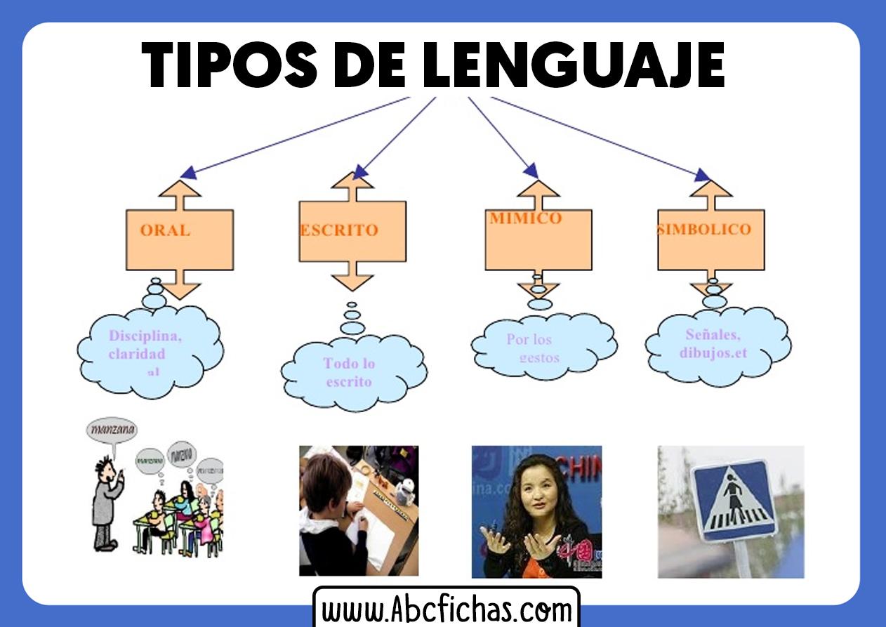 Tipos de lenguaje y clasificacion