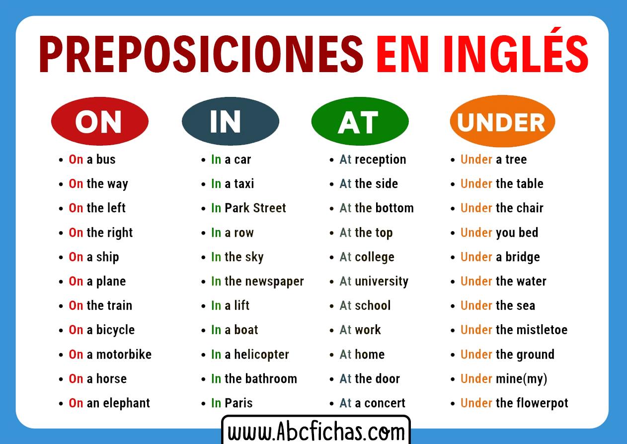 Tipos de preposiciones en ingles