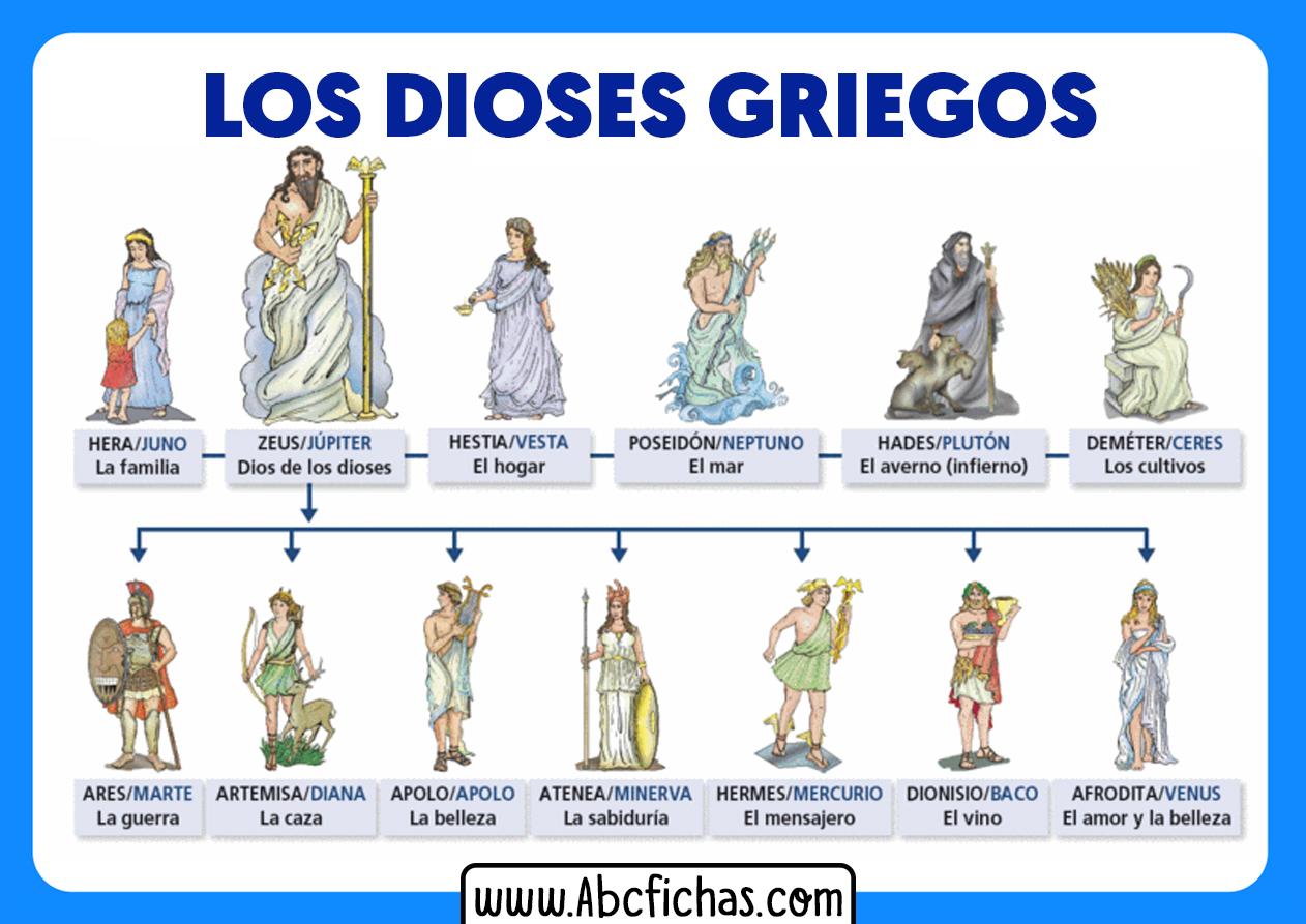 Mitologia y dioses griegos