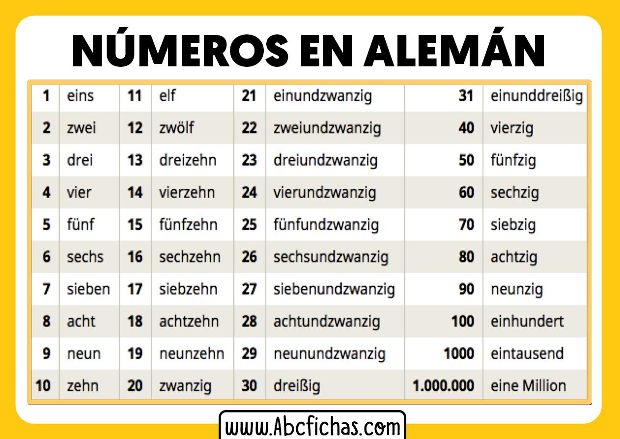 Los numeros en aleman