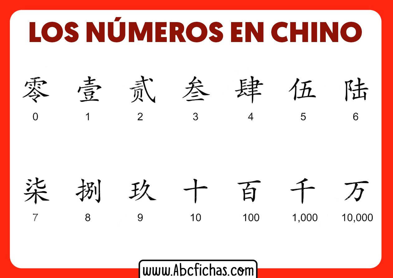 Los numeros en chino